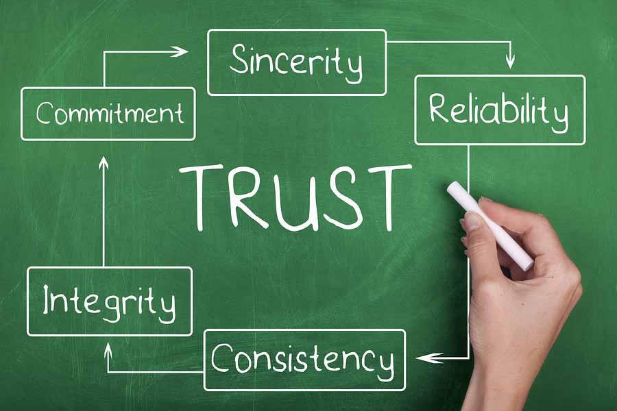 Trust Diagram on Chalkboard: Trust Reliability Sincerity Commitment Integrity Consistency Words